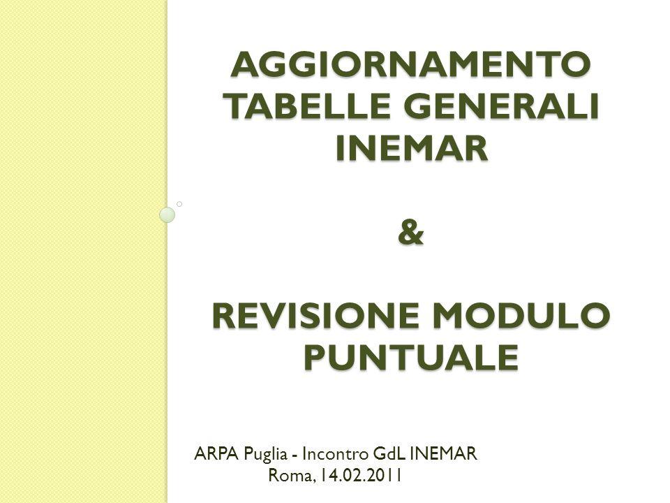 AGGIORNAMENTO TABELLE GENERALI INEMAR & REVISIONE MODULO PUNTUALE ARPA Puglia - Incontro GdL INEMAR Roma, 14.02.2011