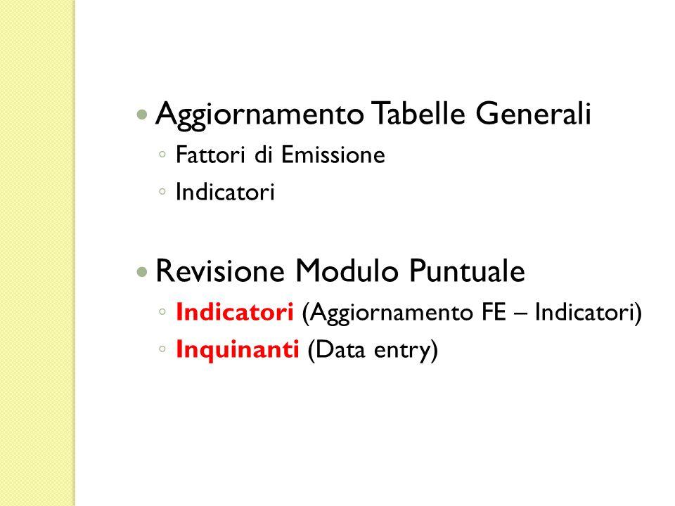 Aggiornamento Tabelle Generali Fattori di Emissione Indicatori Revisione Modulo Puntuale Indicatori (Aggiornamento FE – Indicatori) Inquinanti (Data e