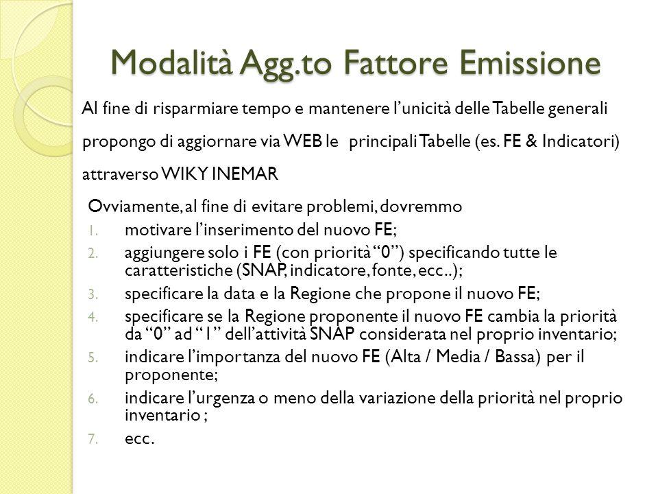 Modalità Agg.to Fattore Emissione Nel caso di aggiornamento generale di un FE dobbiamo definire una procedura/modalità per condividere e autorizzare la variazione di un Fattore di Emissione esistente o la variazione della priorità o laggiunta di uno nuovo con priorità 1