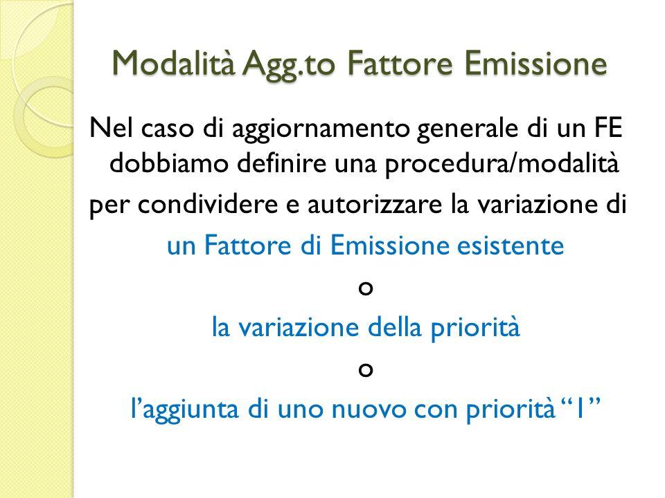 Modalità Agg.to Fattore Emissione Nel caso di aggiornamento generale di un FE dobbiamo definire una procedura/modalità per condividere e autorizzare l