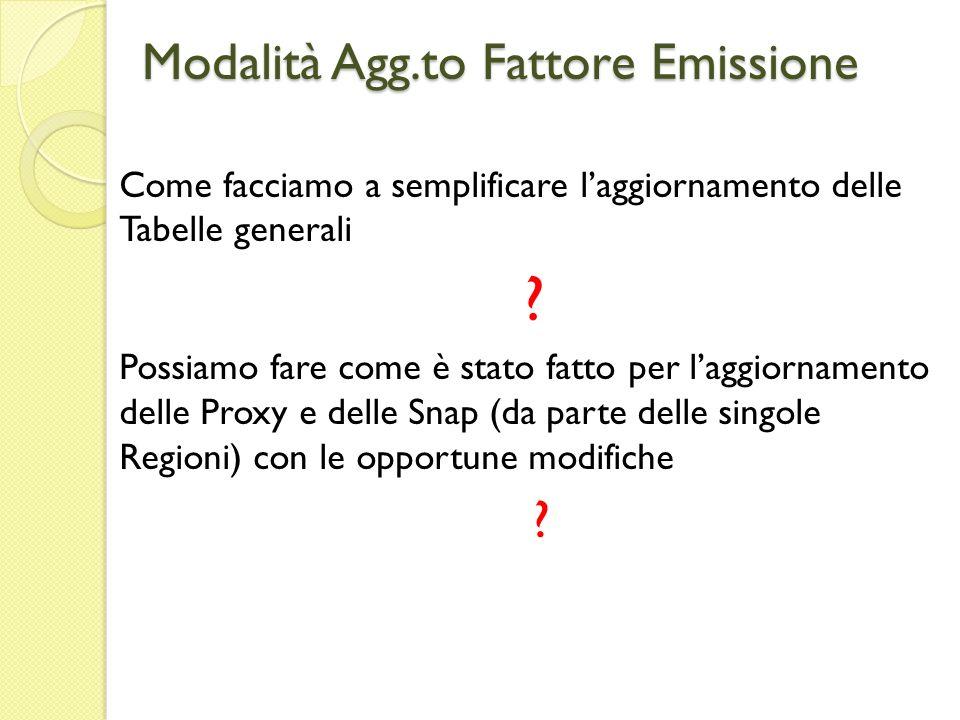 Modalità Agg.to Fattore Emissione Come facciamo a semplificare laggiornamento delle Tabelle generali ? Possiamo fare come è stato fatto per laggiornam
