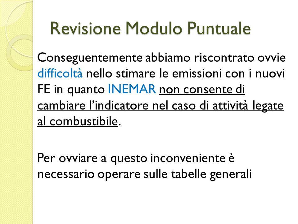Revisione Modulo Puntuale Conseguentemente abbiamo riscontrato ovvie difficoltà nello stimare le emissioni con i nuovi FE in quanto INEMAR non consent