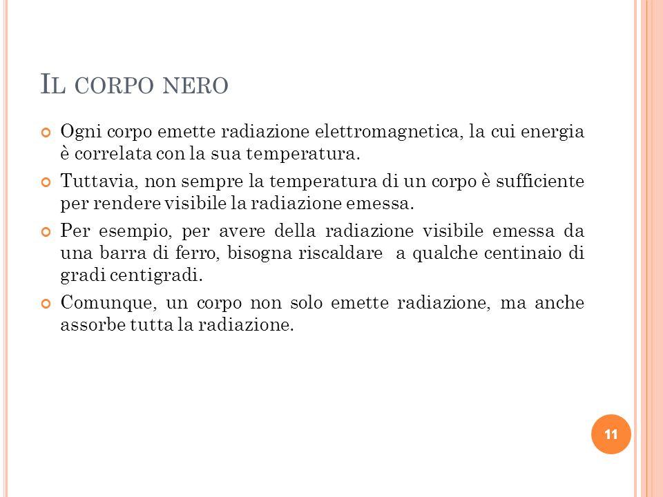 11 I L CORPO NERO Ogni corpo emette radiazione elettromagnetica, la cui energia è correlata con la sua temperatura. Tuttavia, non sempre la temperatur