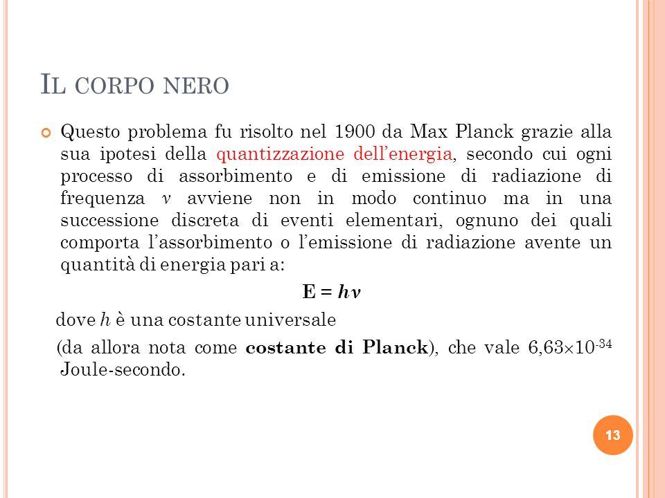 13 I L CORPO NERO Questo problema fu risolto nel 1900 da Max Planck grazie alla sua ipotesi della quantizzazione dellenergia, secondo cui ogni process