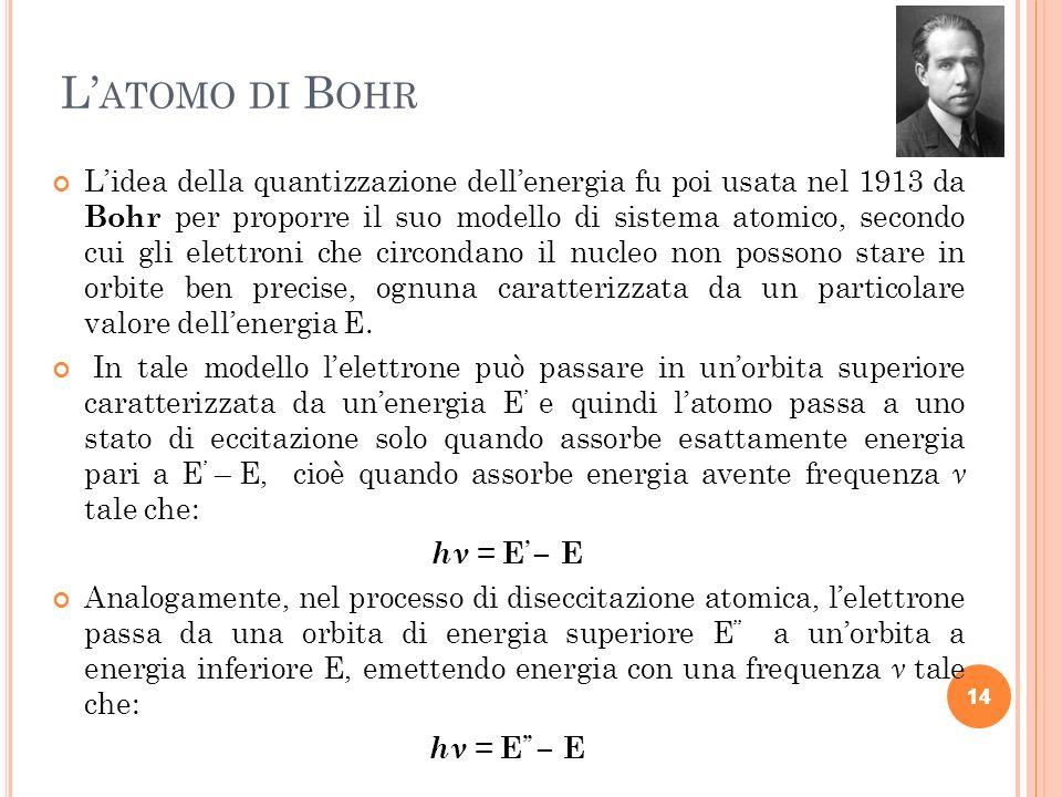 14 L ATOMO DI B OHR Lidea della quantizzazione dellenergia fu poi usata nel 1913 da Bohr per proporre il suo modello di sistema atomico, secondo cui g