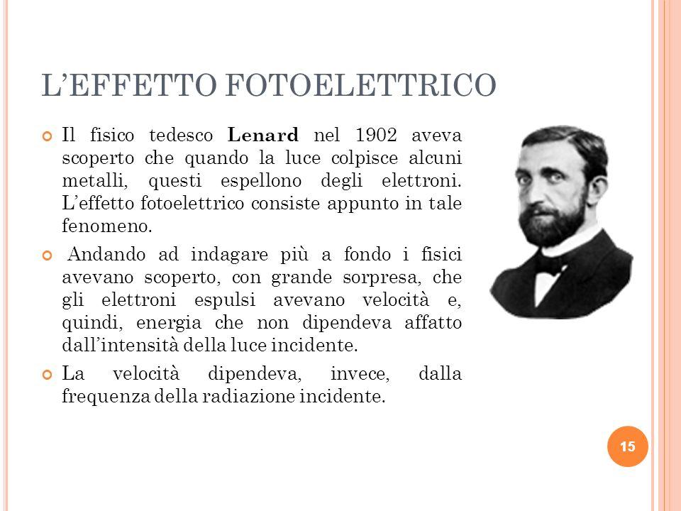 15 LEFFETTO FOTOELETTRICO Il fisico tedesco Lenard nel 1902 aveva scoperto che quando la luce colpisce alcuni metalli, questi espellono degli elettron