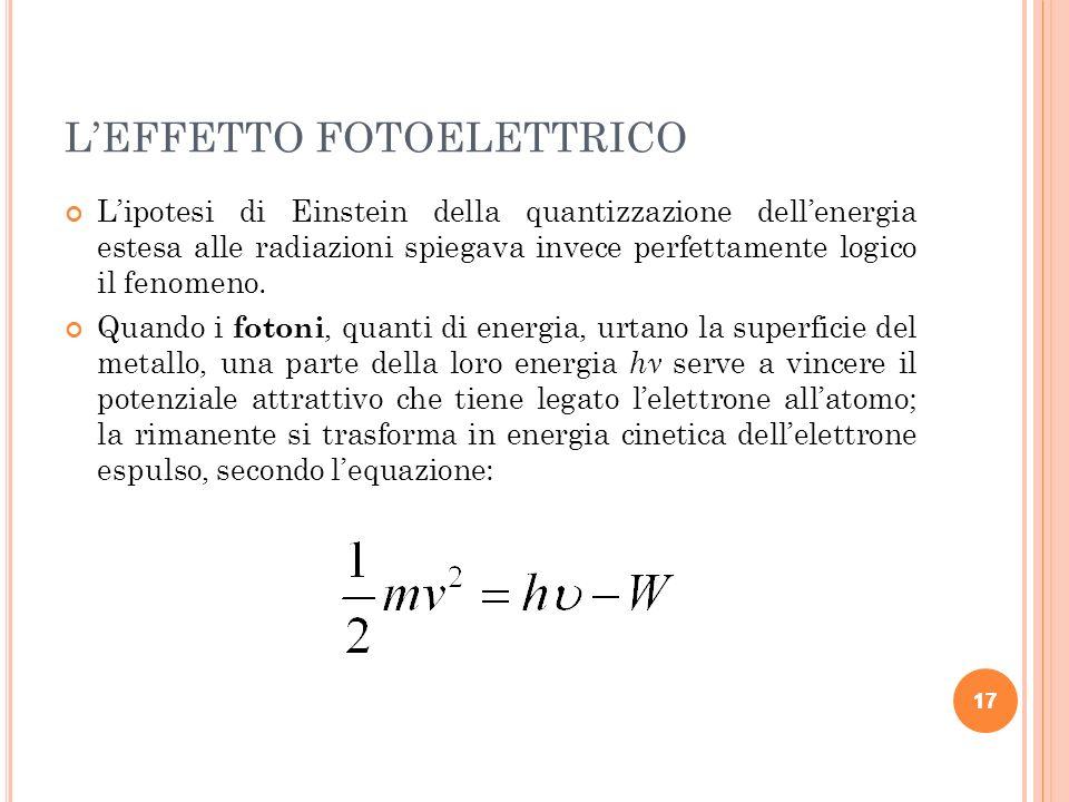 17 LEFFETTO FOTOELETTRICO Lipotesi di Einstein della quantizzazione dellenergia estesa alle radiazioni spiegava invece perfettamente logico il fenomen