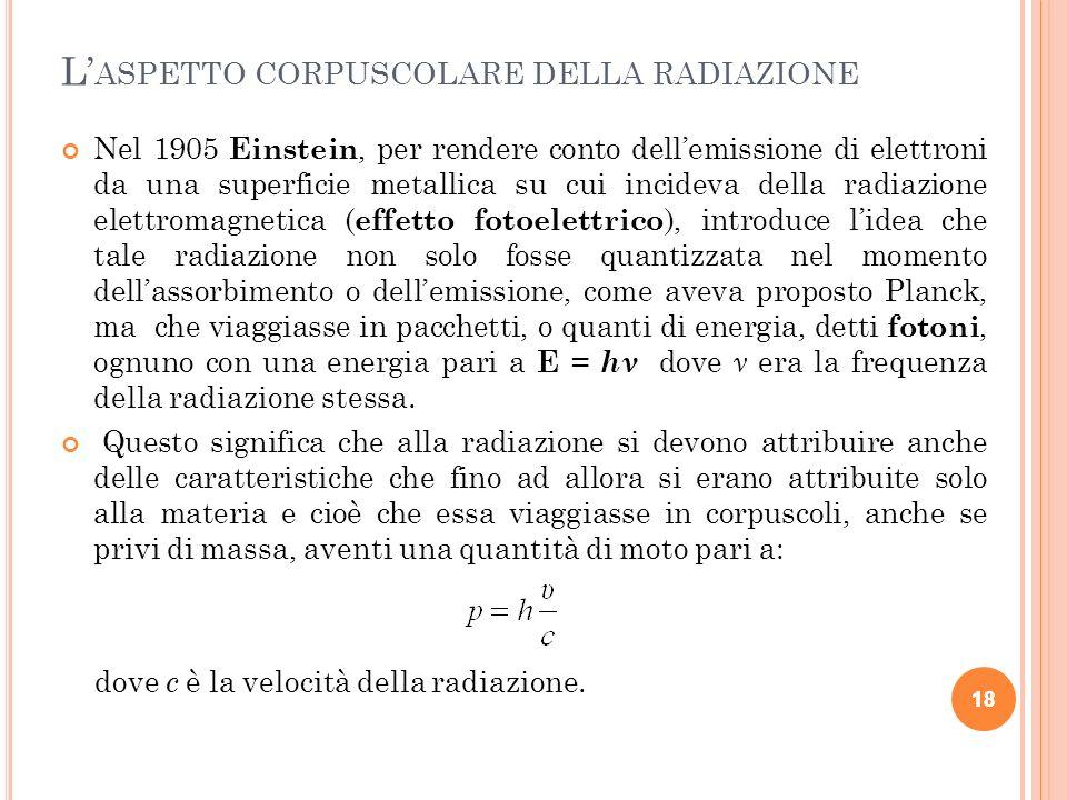 18 L ASPETTO CORPUSCOLARE DELLA RADIAZIONE Nel 1905 Einstein, per rendere conto dellemissione di elettroni da una superficie metallica su cui incideva