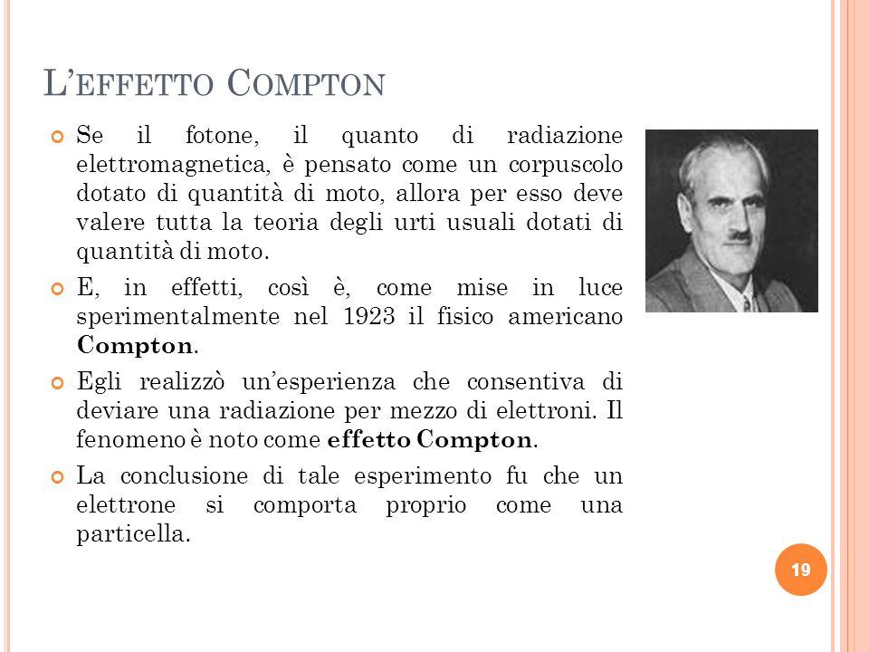 19 L EFFETTO C OMPTON Se il fotone, il quanto di radiazione elettromagnetica, è pensato come un corpuscolo dotato di quantità di moto, allora per esso
