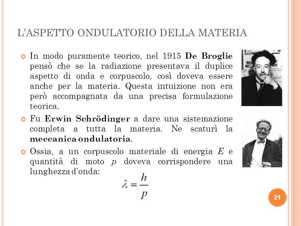 21 LASPETTO ONDULATORIO DELLA MATERIA In modo puramente teorico, nel 1915 De Broglie pensò che se la radiazione presentava il duplice aspetto di onda