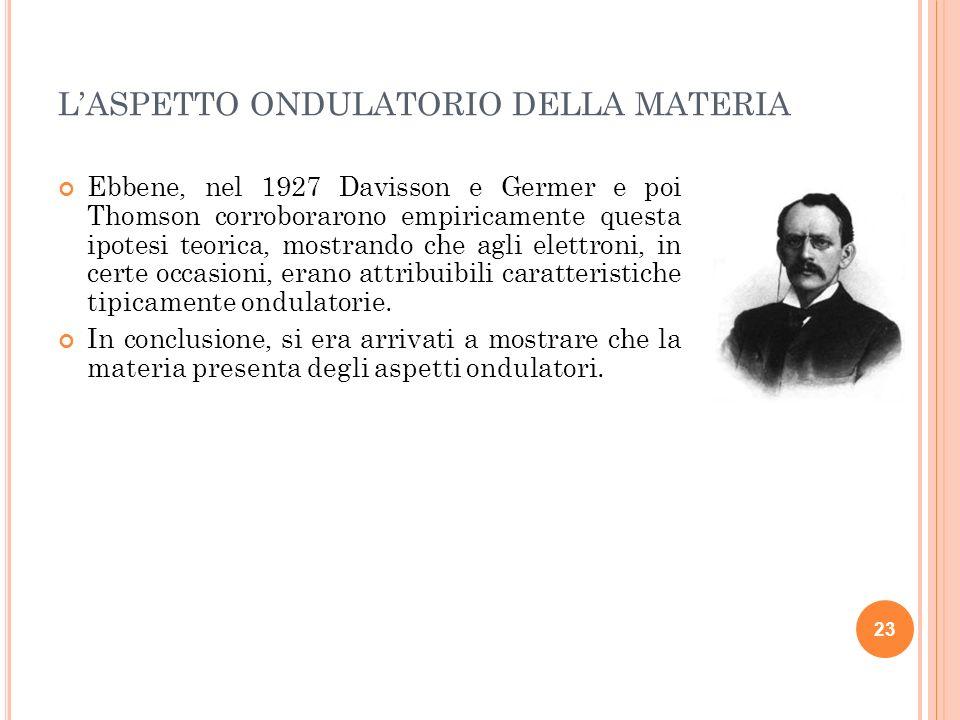 23 LASPETTO ONDULATORIO DELLA MATERIA Ebbene, nel 1927 Davisson e Germer e poi Thomson corroborarono empiricamente questa ipotesi teorica, mostrando c