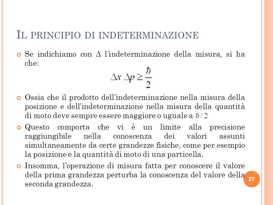 27 I L PRINCIPIO DI INDETERMINAZIONE Se indichiamo con Δ lindeterminazione della misura, si ha che: Ossia che il prodotto dellindeterminazione nella m