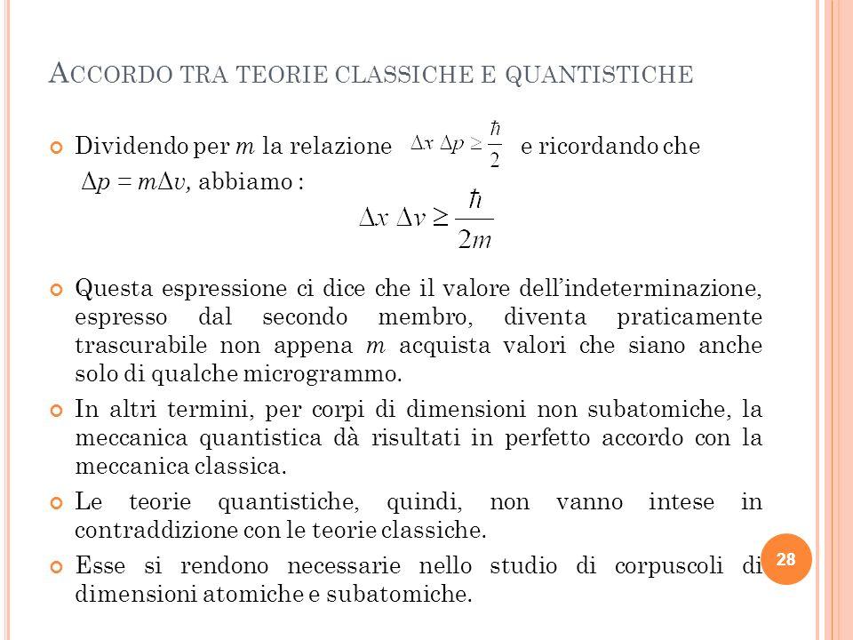 28 A CCORDO TRA TEORIE CLASSICHE E QUANTISTICHE Dividendo per m la relazione e ricordando che Δ p = m Δ v, abbiamo : Questa espressione ci dice che il