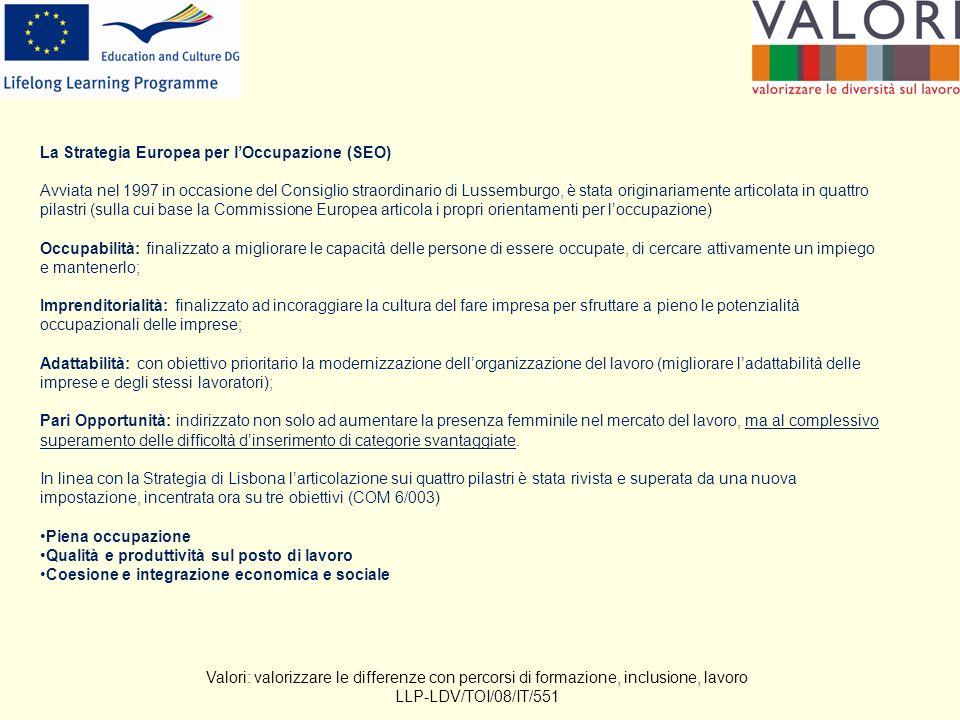 Valori: valorizzare le differenze con percorsi di formazione, inclusione, lavoro LLP-LDV/TOI/08/IT/551 La Strategia Europea per lOccupazione (SEO) Avviata nel 1997 in occasione del Consiglio straordinario di Lussemburgo, è stata originariamente articolata in quattro pilastri (sulla cui base la Commissione Europea articola i propri orientamenti per loccupazione) Occupabilità: finalizzato a migliorare le capacità delle persone di essere occupate, di cercare attivamente un impiego e mantenerlo; Imprenditorialità: finalizzato ad incoraggiare la cultura del fare impresa per sfruttare a pieno le potenzialità occupazionali delle imprese; Adattabilità: con obiettivo prioritario la modernizzazione dellorganizzazione del lavoro (migliorare ladattabilità delle imprese e degli stessi lavoratori); Pari Opportunità: indirizzato non solo ad aumentare la presenza femminile nel mercato del lavoro, ma al complessivo superamento delle difficoltà dinserimento di categorie svantaggiate.