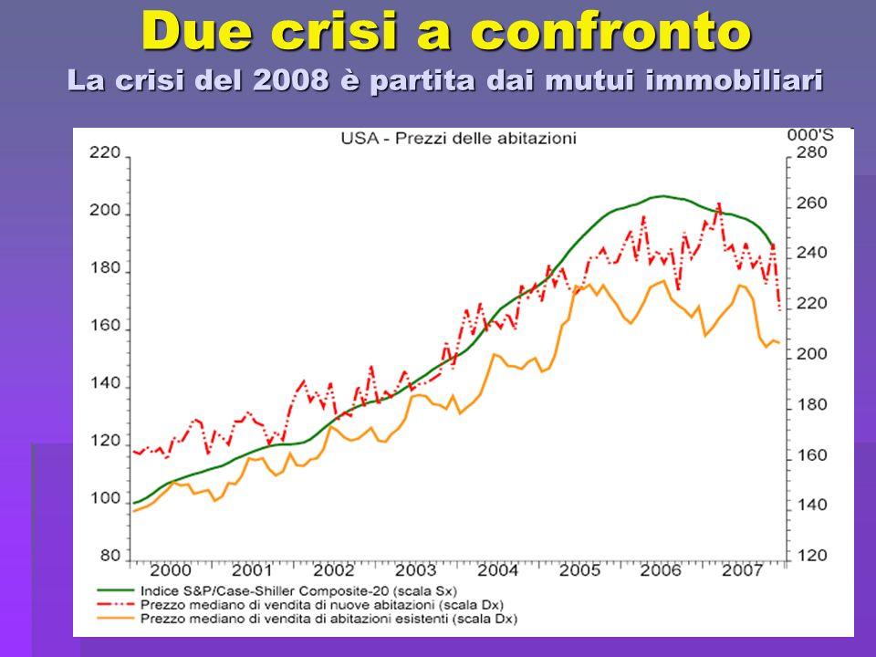 Due crisi a confronto La crisi del 2008 è partita dai mutui immobiliari