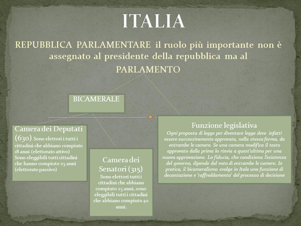 REPUBBLICA PARLAMENTARE il ruolo più importante non è assegnato al presidente della repubblica ma al PARLAMENTO BICAMERALE Funzione legislativa Ogni p