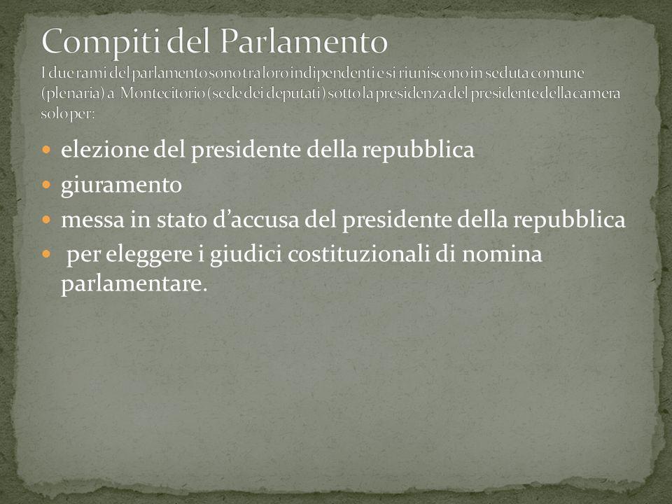elezione del presidente della repubblica giuramento messa in stato daccusa del presidente della repubblica per eleggere i giudici costituzionali di no