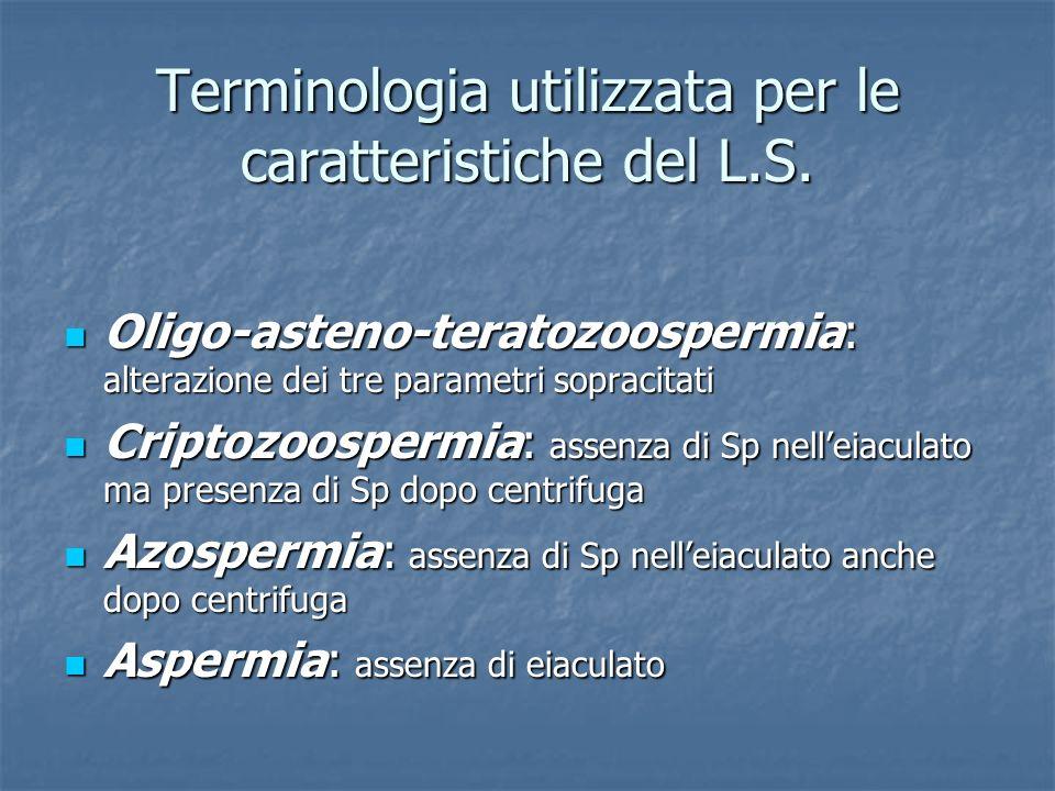 Terminologia utilizzata per le caratteristiche del L.S. Oligo-asteno-teratozoospermia: alterazione dei tre parametri sopracitati Oligo-asteno-teratozo
