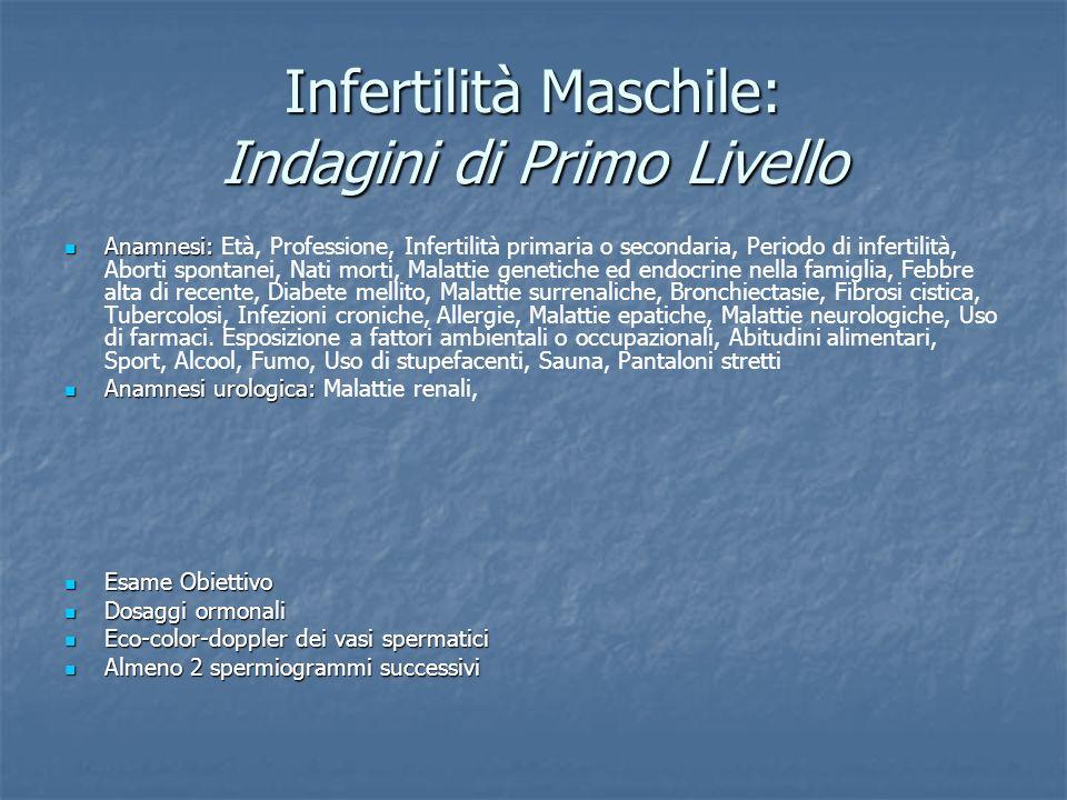 Infertilità Maschile: Indagini di Primo Livello Anamnesi: Anamnesi: Età, Professione, Infertilità primaria o secondaria, Periodo di infertilità, Abort