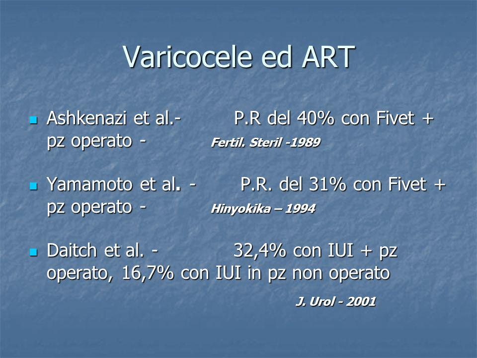 Varicocele ed ART Ashkenazi et al.- P.R del 40% con Fivet + pz operato - Fertil. Steril -1989 Ashkenazi et al.- P.R del 40% con Fivet + pz operato - F