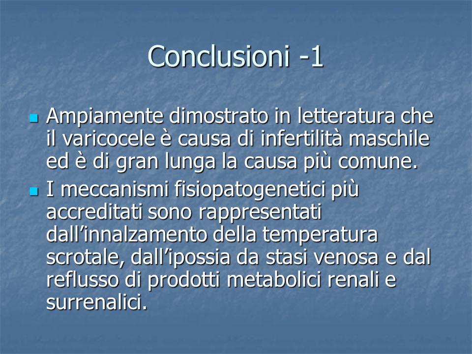 Conclusioni -1 Ampiamente dimostrato in letteratura che il varicocele è causa di infertilità maschile ed è di gran lunga la causa più comune. Ampiamen