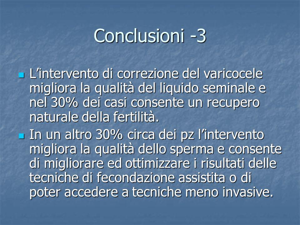 Conclusioni -3 Lintervento di correzione del varicocele migliora la qualità del liquido seminale e nel 30% dei casi consente un recupero naturale dell