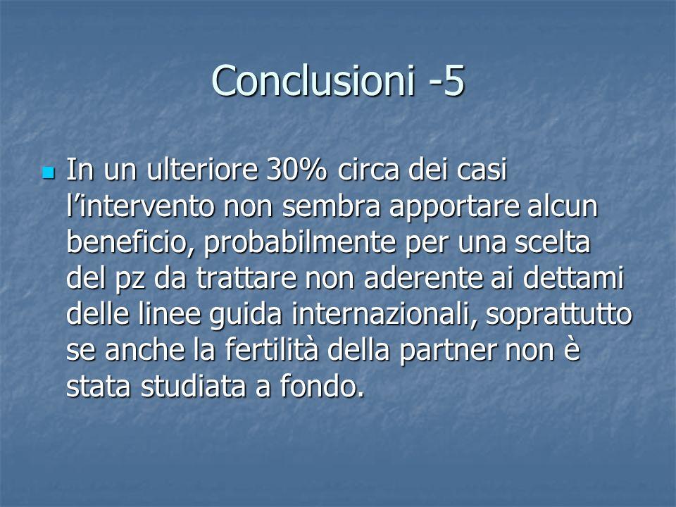 Conclusioni -5 In un ulteriore 30% circa dei casi lintervento non sembra apportare alcun beneficio, probabilmente per una scelta del pz da trattare no