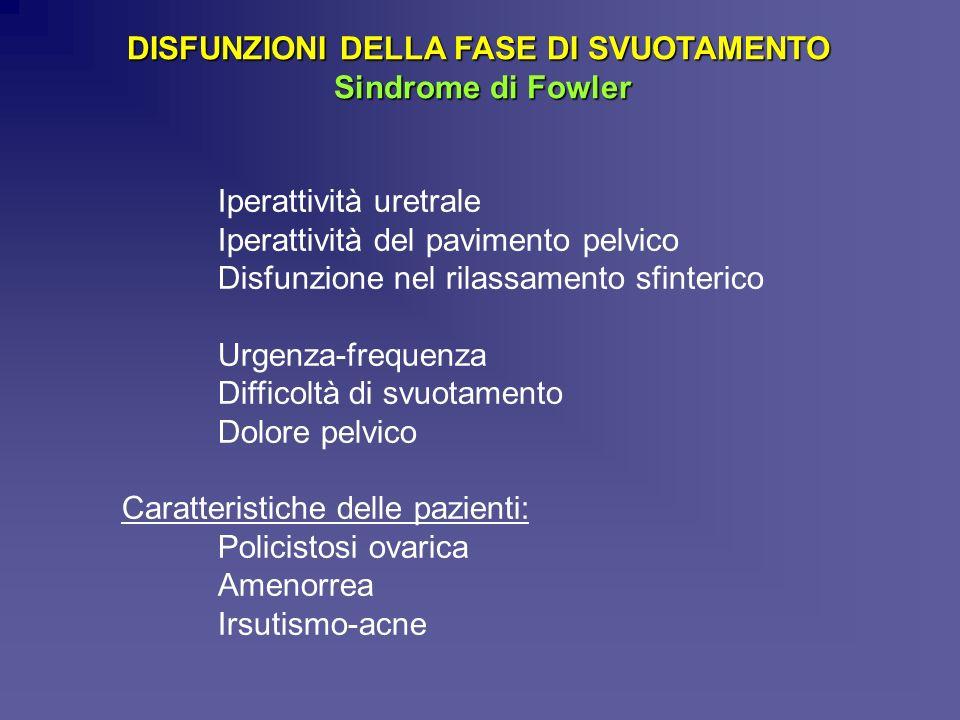 DISFUNZIONI DELLA FASE DI SVUOTAMENTO Sindrome di Fowler Sindrome di Fowler Iperattività uretrale Iperattività del pavimento pelvico Disfunzione nel r