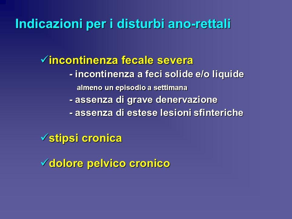 Indicazioni per i disturbi ano-rettali incontinenza fecale severa - incontinenza a feci solide e/o liquide almeno un episodio a settimana - assenza di