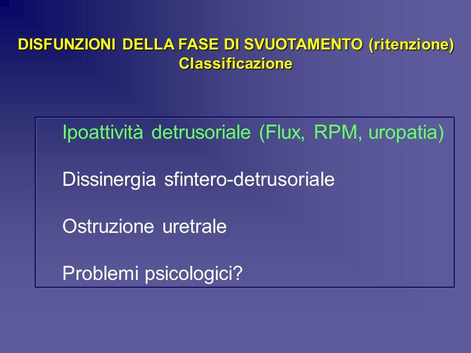 DISFUNZIONI DELLA FASE DI SVUOTAMENTO (ritenzione) Classificazione Ipoattività detrusoriale (Flux, RPM, uropatia) Dissinergia sfintero-detrusoriale Os