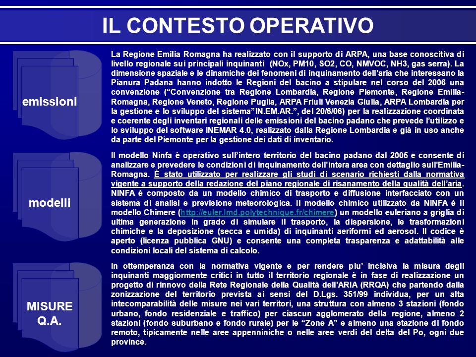 IL CONTESTO OPERATIVO emissioni La Regione Emilia Romagna ha realizzato con il supporto di ARPA, una base conoscitiva di livello regionale sui principali inquinanti (NOx, PM10, SO2, CO, NMVOC, NH3, gas serra).