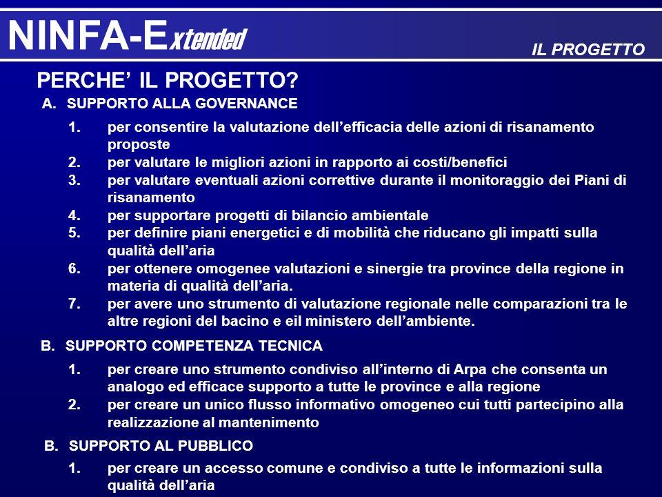 NINFA-E xtended IL PROGETTO 1.per consentire la valutazione dellefficacia delle azioni di risanamento proposte 2.per valutare le migliori azioni in ra