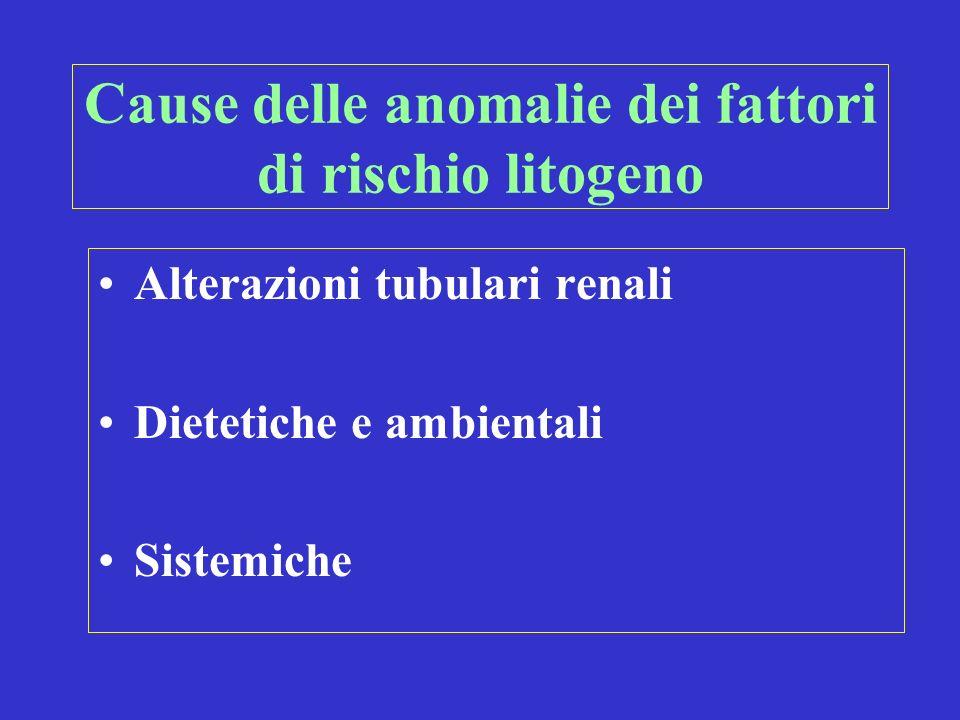 Cause delle anomalie dei fattori di rischio litogeno Alterazioni tubulari renali Dietetiche e ambientali Sistemiche