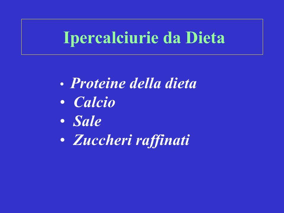 Ipercalciurie Secondarie – Iperparatiroidismo Primitivo –Acidosi tubulare renale –Acidosi metabolica sistemica –Sarcoidosi –Ipercalcemie –Malattie metaboliche dellosso