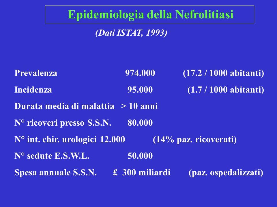 Prevalenza della Nefrolitiasi in Italia (Dati ISTAT, 1983 - 1993) Nei paesi occidentali la prevalenza varia dal 4 al 10% della popolazione generale, con andamento proporzionale al reddito pro-capite