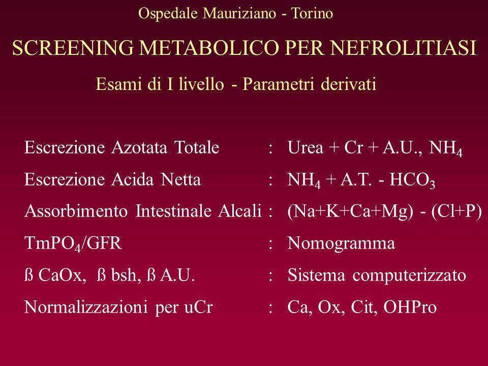 Ospedale Mauriziano - Torino SCREENING METABOLICO PER NEFROLITIASI Esami di I livello - Parametri derivati Escrezione Azotata Totale: Urea + Cr + A.U., NH 4 Escrezione Acida Netta : NH 4 + A.T.