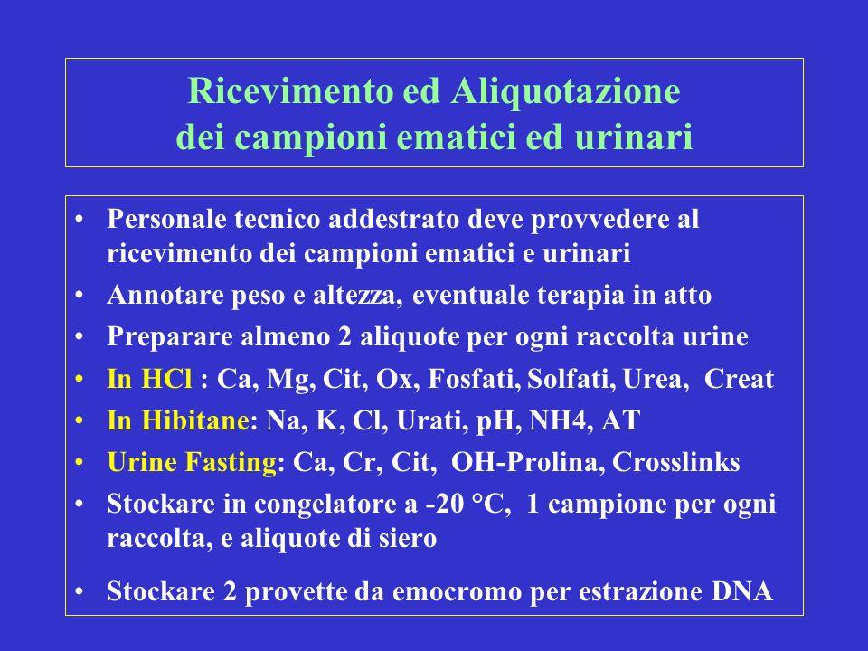 HC, Ipercalciuria - Hox, Iperossaluria - hCit, Ipocitraturia - Hau, iperuricosuria All, tutte le anomalie - LowVol, basso volume urine - NoChange, nessuna anomalia