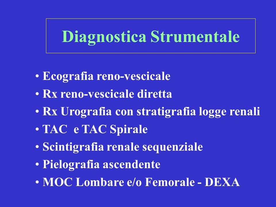 Diagnostica Strumentale Ecografia reno-vescicale Rx reno-vescicale diretta Rx Urografia con stratigrafia logge renali TAC e TAC Spirale Scintigrafia renale sequenziale Pielografia ascendente MOC Lombare e/o Femorale - DEXA