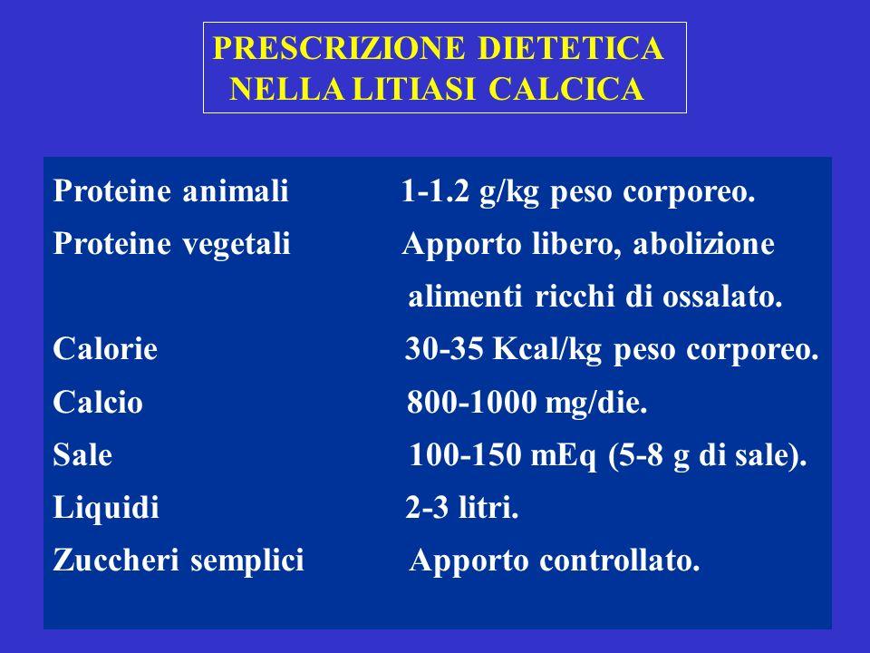 PRESCRIZIONE DIETETICA NELLA LITIASI CALCICA Proteine animali1-1.2 g/kg peso corporeo.