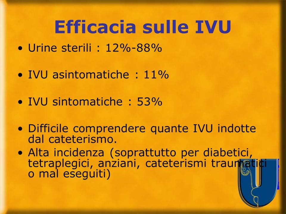 Efficacia sulle IVU Urine sterili : 12%-88% IVU asintomatiche : 11% IVU sintomatiche : 53% Difficile comprendere quante IVU indotte dal cateterismo. A