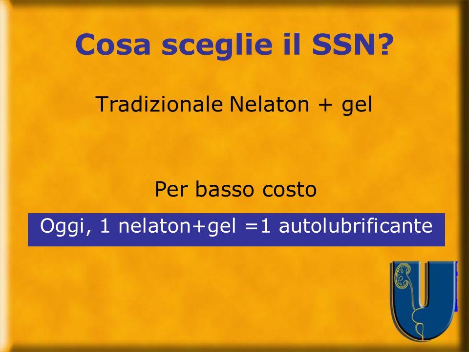 Cosa sceglie il SSN? Tradizionale Nelaton + gel Per basso costo Oggi, 1 nelaton+gel =1 autolubrificante