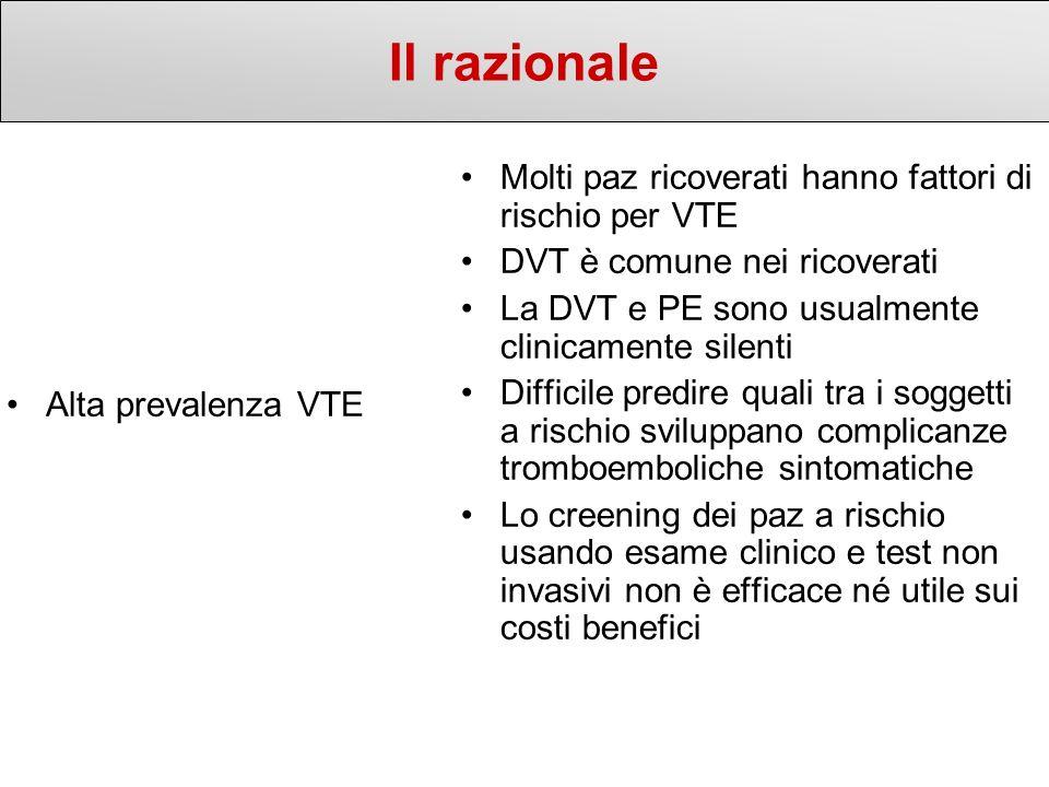 Il razionale Alta prevalenza VTE Molti paz ricoverati hanno fattori di rischio per VTE DVT è comune nei ricoverati La DVT e PE sono usualmente clinica