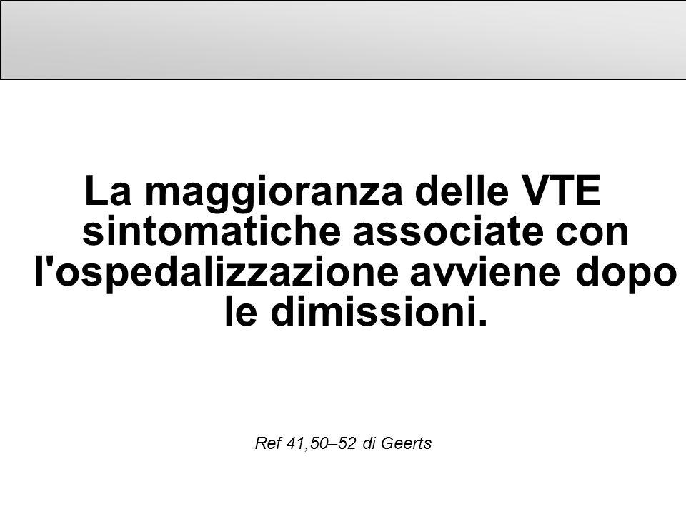 La maggioranza delle VTE sintomatiche associate con l'ospedalizzazione avviene dopo le dimissioni. Ref 41,50–52 di Geerts