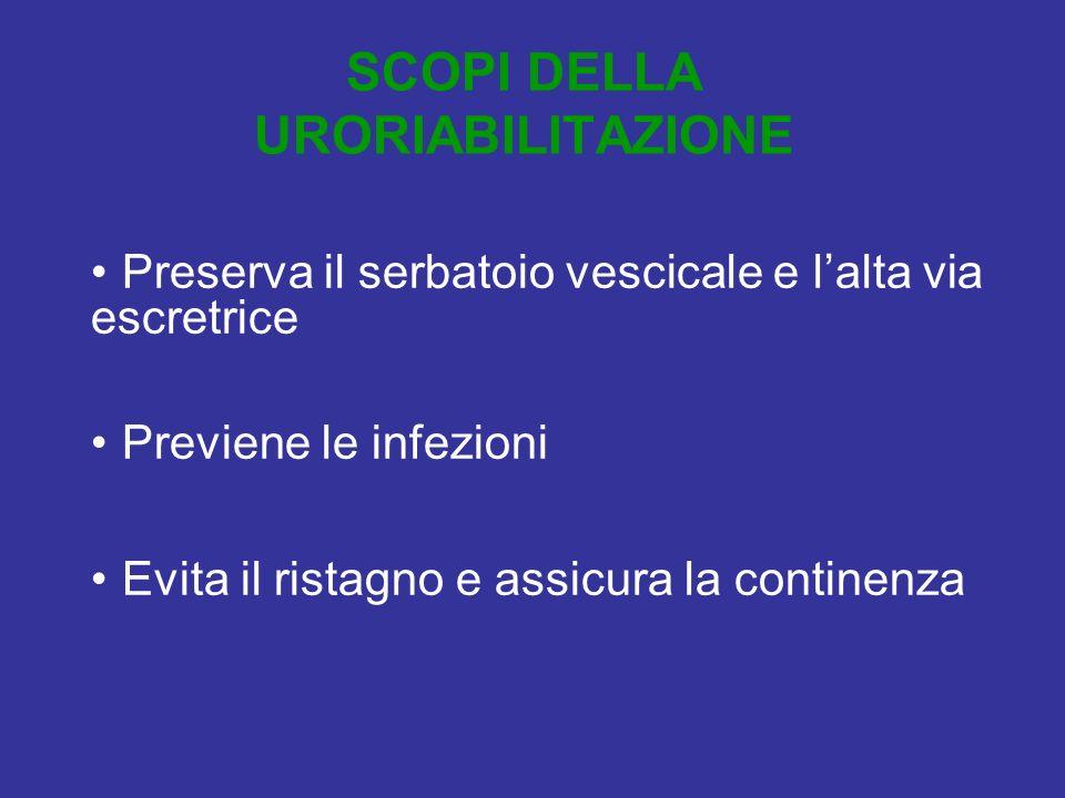 SCOPI DELLA URORIABILITAZIONE Preserva il serbatoio vescicale e lalta via escretrice Previene le infezioni Evita il ristagno e assicura la continenza