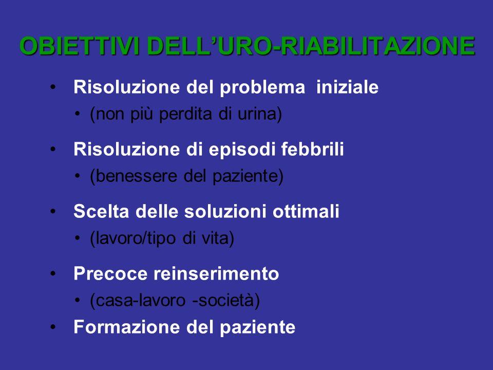 OBIETTIVI DELLURO-RIABILITAZIONE Risoluzione del problema iniziale (non più perdita di urina) Risoluzione di episodi febbrili (benessere del paziente)