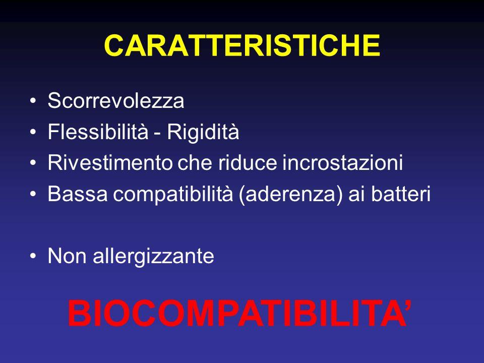 CARATTERISTICHE Scorrevolezza Flessibilità - Rigidità Rivestimento che riduce incrostazioni Bassa compatibilità (aderenza) ai batteri Non allergizzante BIOCOMPATIBILITA