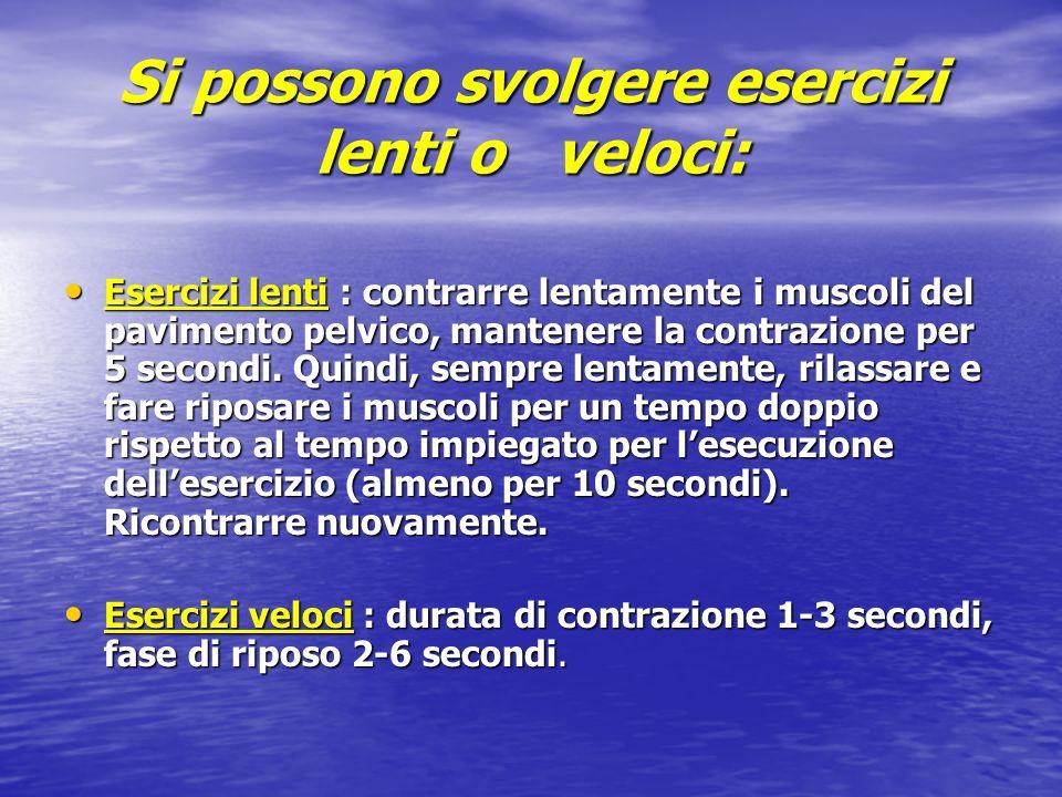 Si possono svolgere esercizi lenti o veloci: Esercizi lenti : contrarre lentamente i muscoli del pavimento pelvico, mantenere la contrazione per 5 sec