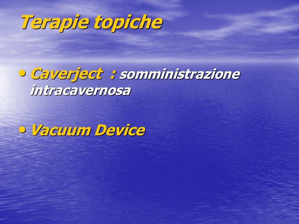 Terapie topiche Caverject : somministrazione intracavernosa Caverject : somministrazione intracavernosa Vacuum Device Vacuum Device