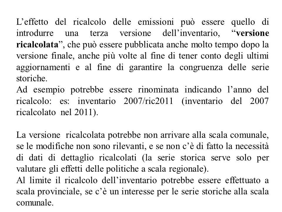 Leffetto del ricalcolo delle emissioni può essere quello di introdurre una terza versione dellinventario, versione ricalcolata, che può essere pubblic