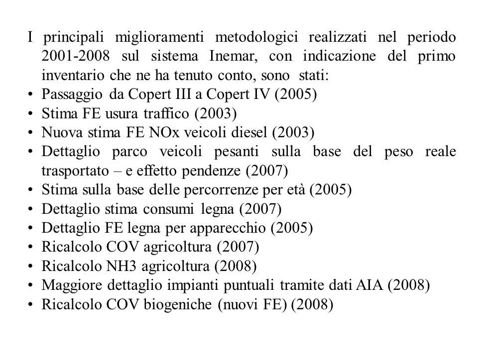 I principali miglioramenti metodologici realizzati nel periodo 2001-2008 sul sistema Inemar, con indicazione del primo inventario che ne ha tenuto con